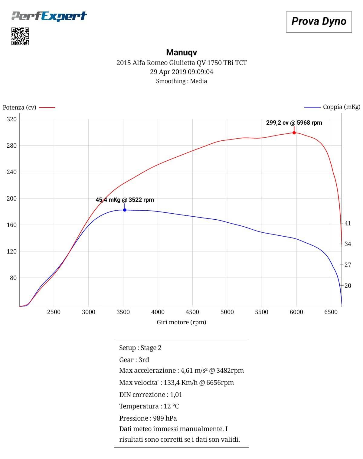 foto dyno test 1750 tct stage 1 - 2