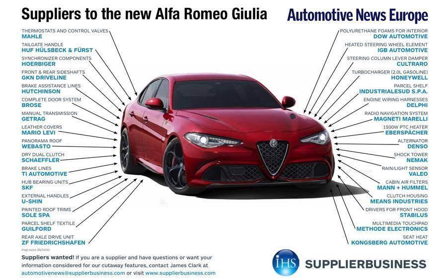Alfa-Romeo-Giualia.jpg