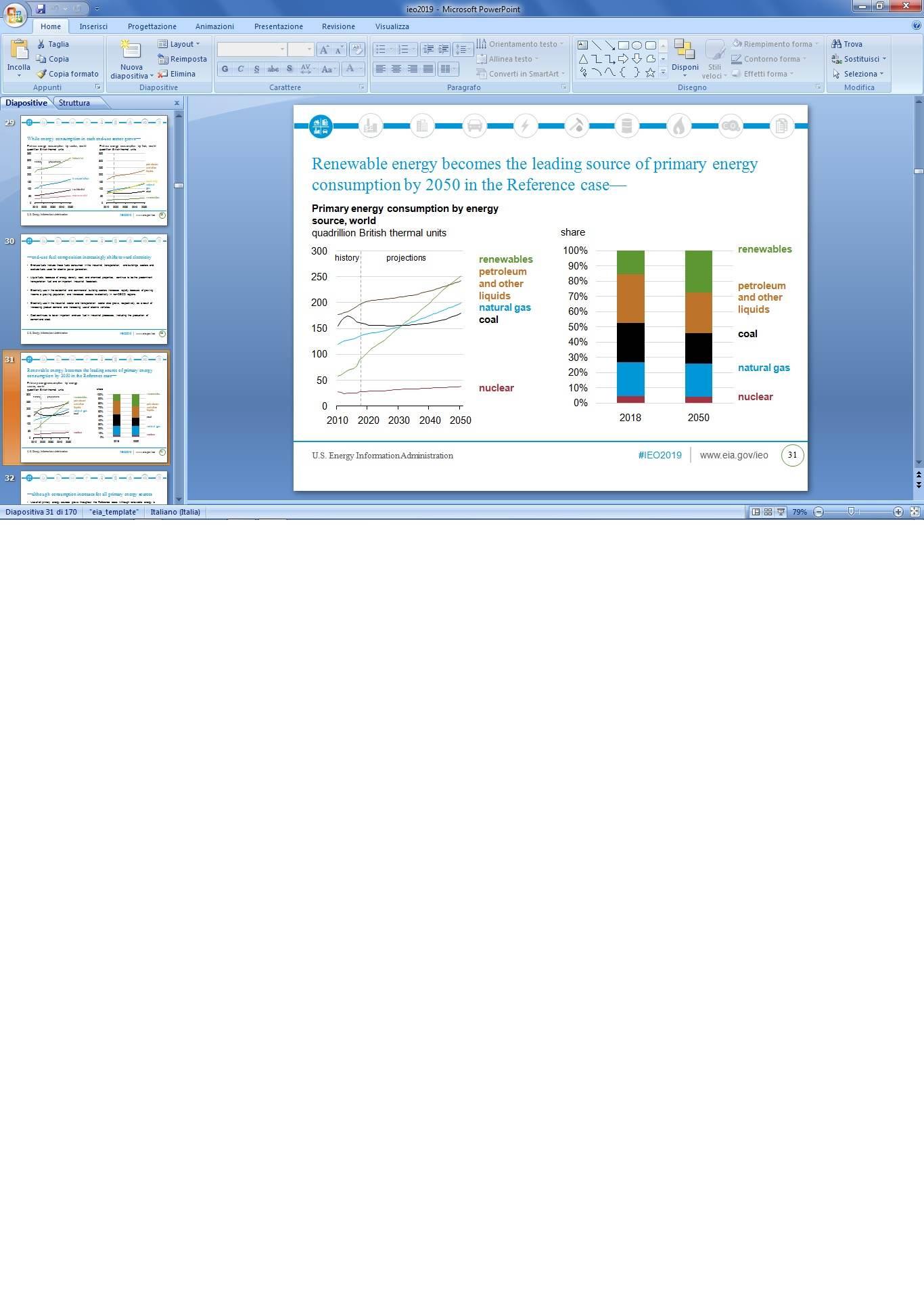 consumo energia per fonte.jpg