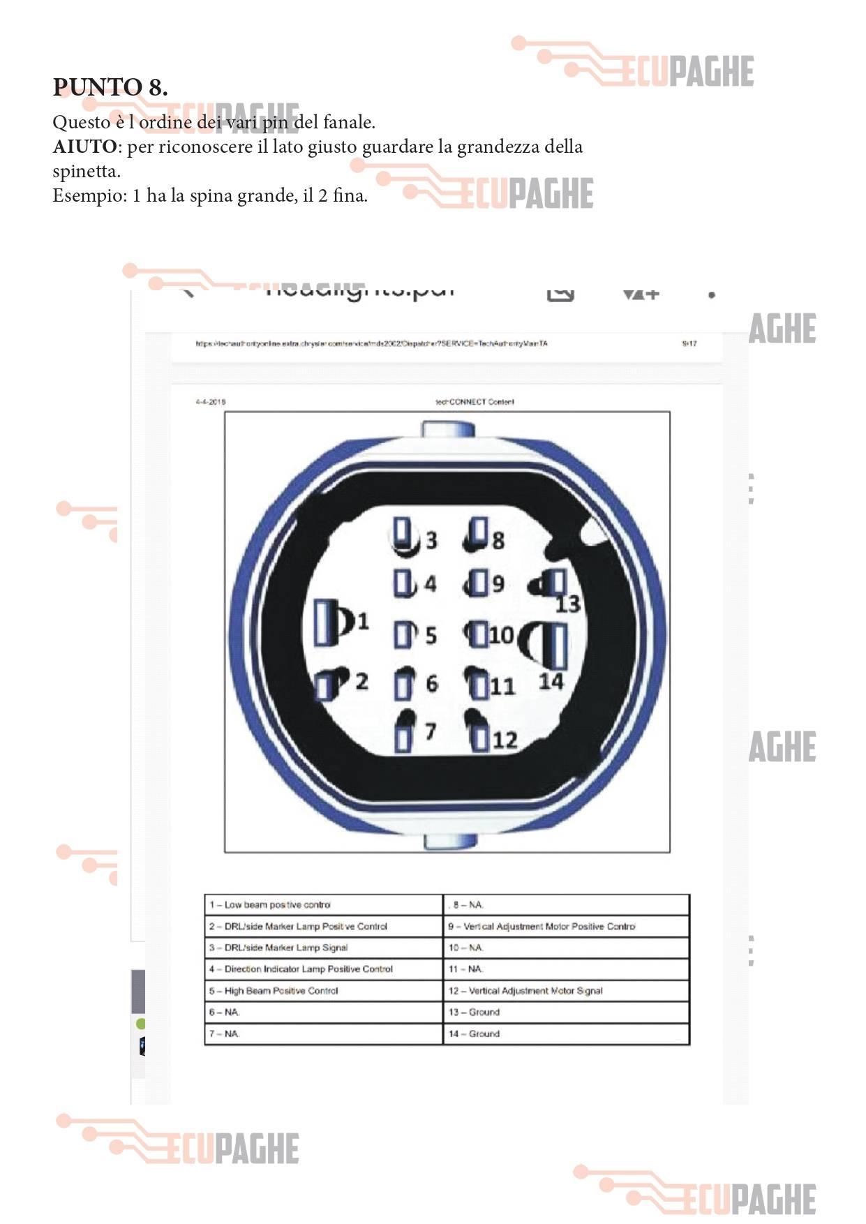 GUIDA FANALI XENON ALFA ROMEO GIULIA_page-0010.jpg