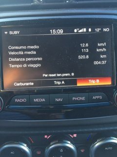 foto Giulietta 1750 TBi 240 CV TCT - Consumi [Discussione Ufficiale] - 1