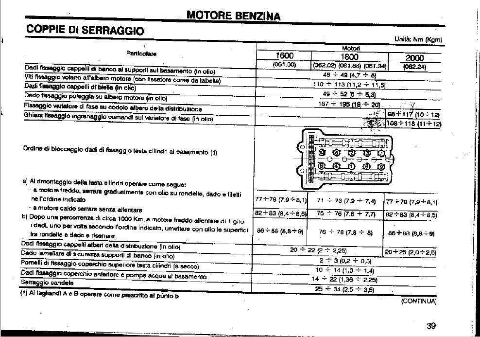 Serraggio testata Alfa 75.JPG