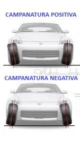 SIMO-CAMPANATURA-x-setup.png