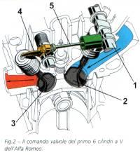 foto Il Busso - V6 Alfa Romeo Story - 1