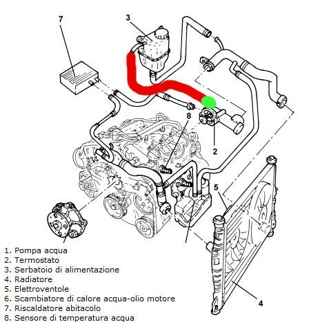 Ferrari F458 Italia Spiderpicture594734 further 45522 Czujnik temperatury powietrza zasysanego wie ktos gdzie jest besides Product info in addition 40679z furthermore Engine Alfa Romeo Giulia. on alfa romeo brera