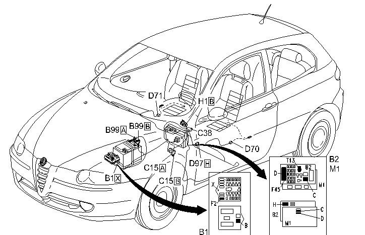 Schema Elettrico Navigatore Alfa 159 : Chiusura centralizzata con telecomando non funzionante