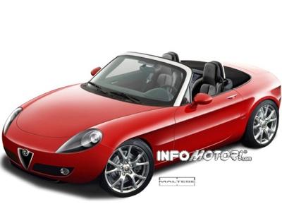 foto nuova Alfa Romeo Duetto - {attachcounter}